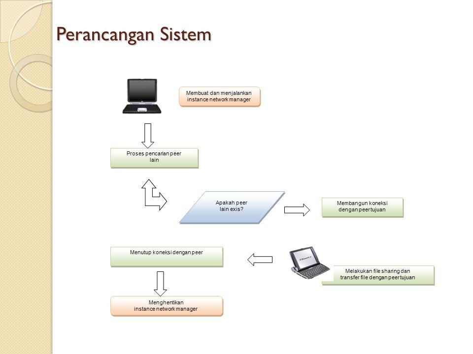 Perancangan Sistem Membangun koneksi dengan peer tujuan
