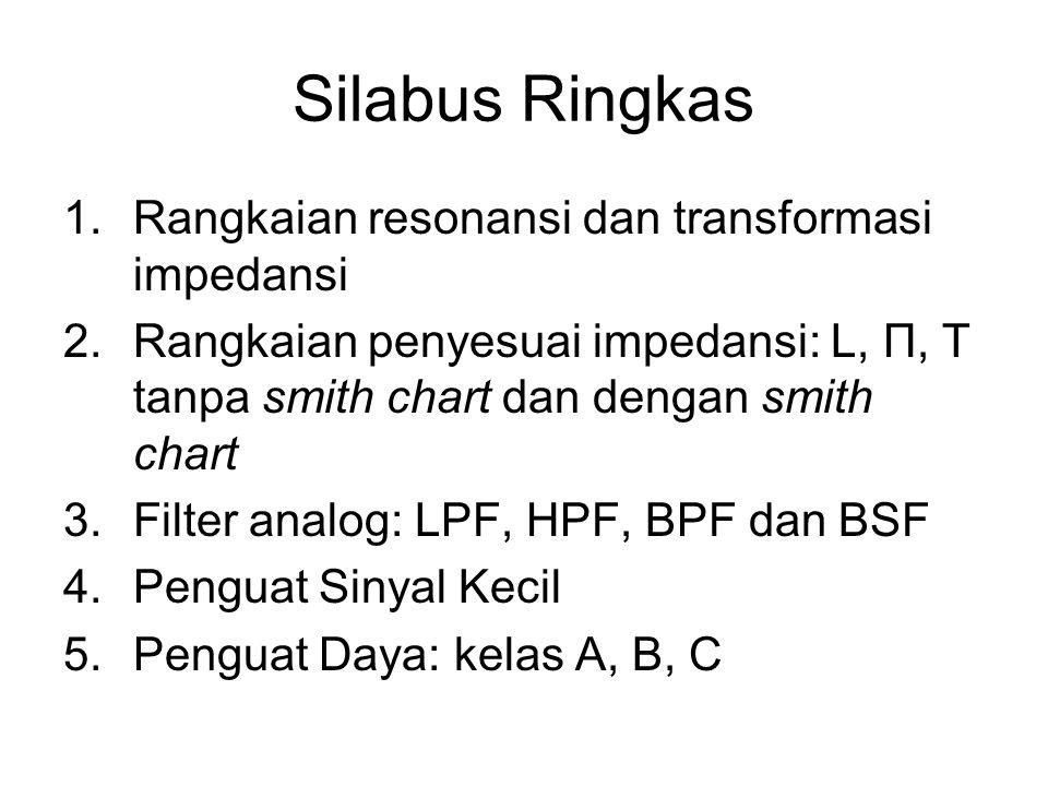 Silabus Ringkas Rangkaian resonansi dan transformasi impedansi