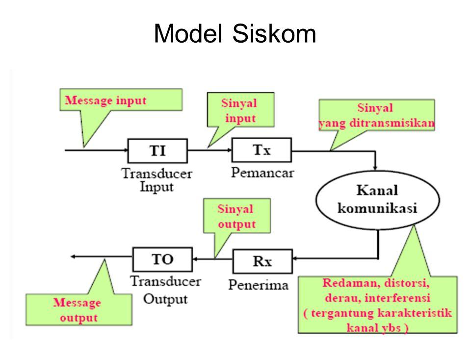 Model Siskom