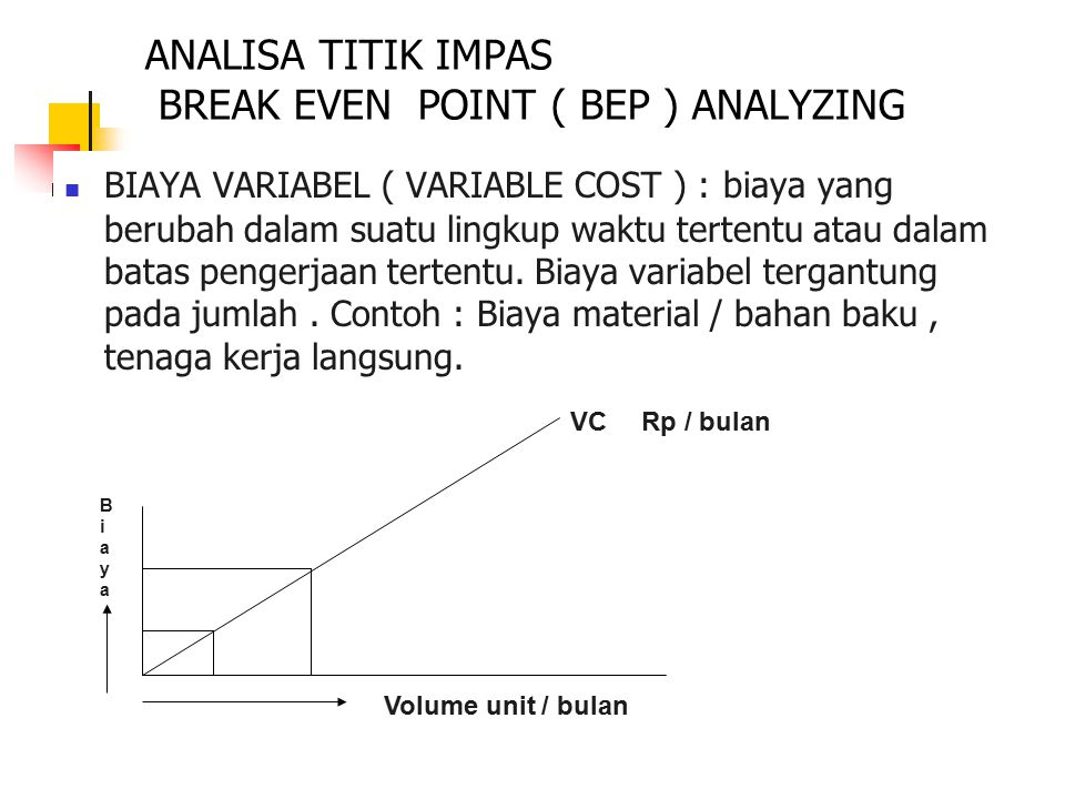ANALISA TITIK IMPAS BREAK EVEN POINT ( BEP ) ANALYZING