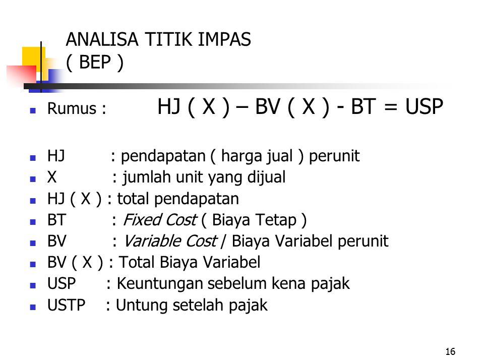 ANALISA TITIK IMPAS ( BEP )
