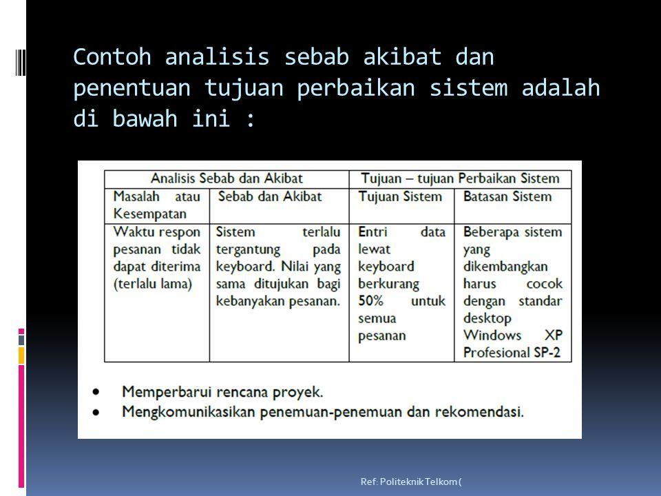 Contoh analisis sebab akibat dan penentuan tujuan perbaikan sistem adalah di bawah ini :