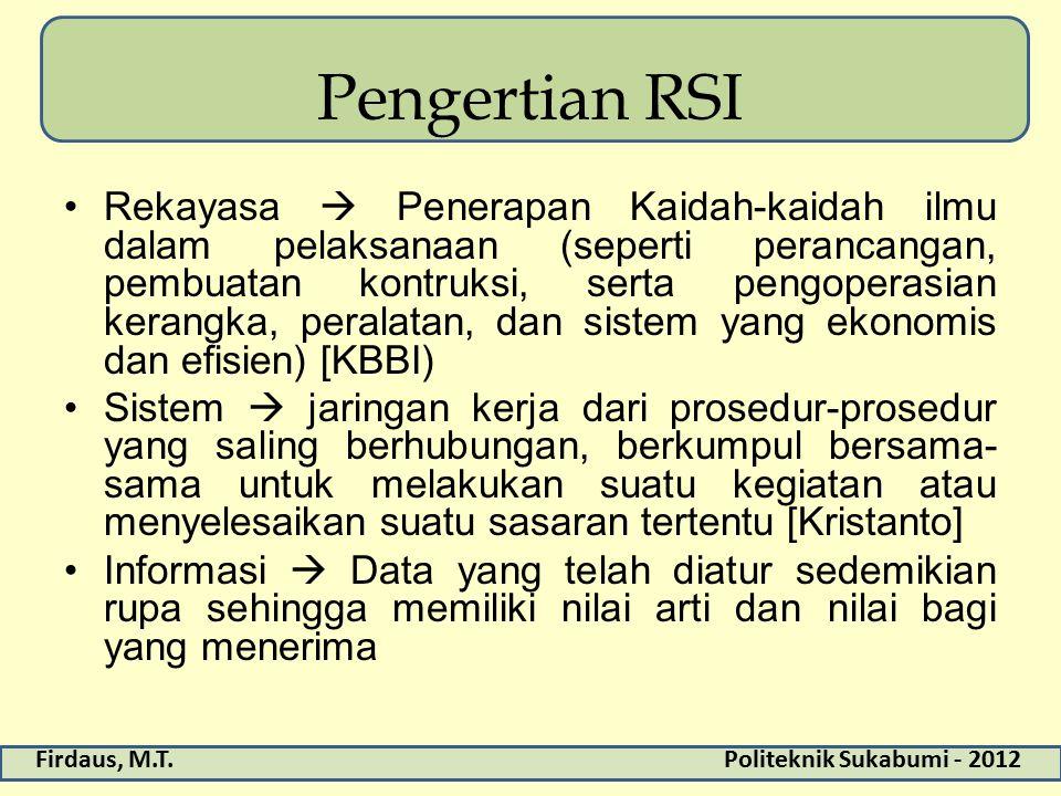Pengertian RSI