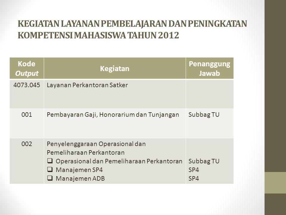 KEGIATAN LAYANAN PEMBELAJARAN DAN PENINGKATAN KOMPETENSI MAHASISWA TAHUN 2012