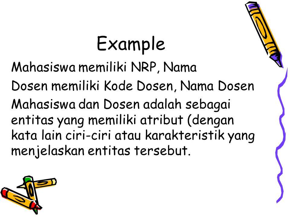 Example Mahasiswa memiliki NRP, Nama