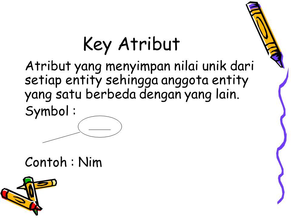Key Atribut Atribut yang menyimpan nilai unik dari setiap entity sehingga anggota entity yang satu berbeda dengan yang lain.