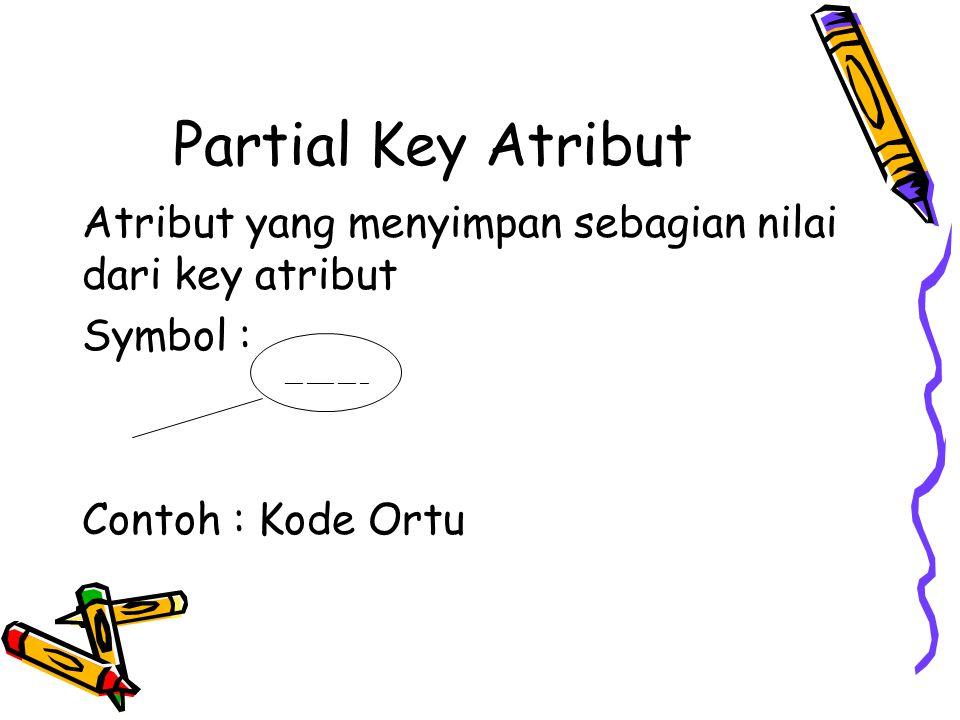 Partial Key Atribut Atribut yang menyimpan sebagian nilai dari key atribut. Symbol : Contoh : Kode Ortu.