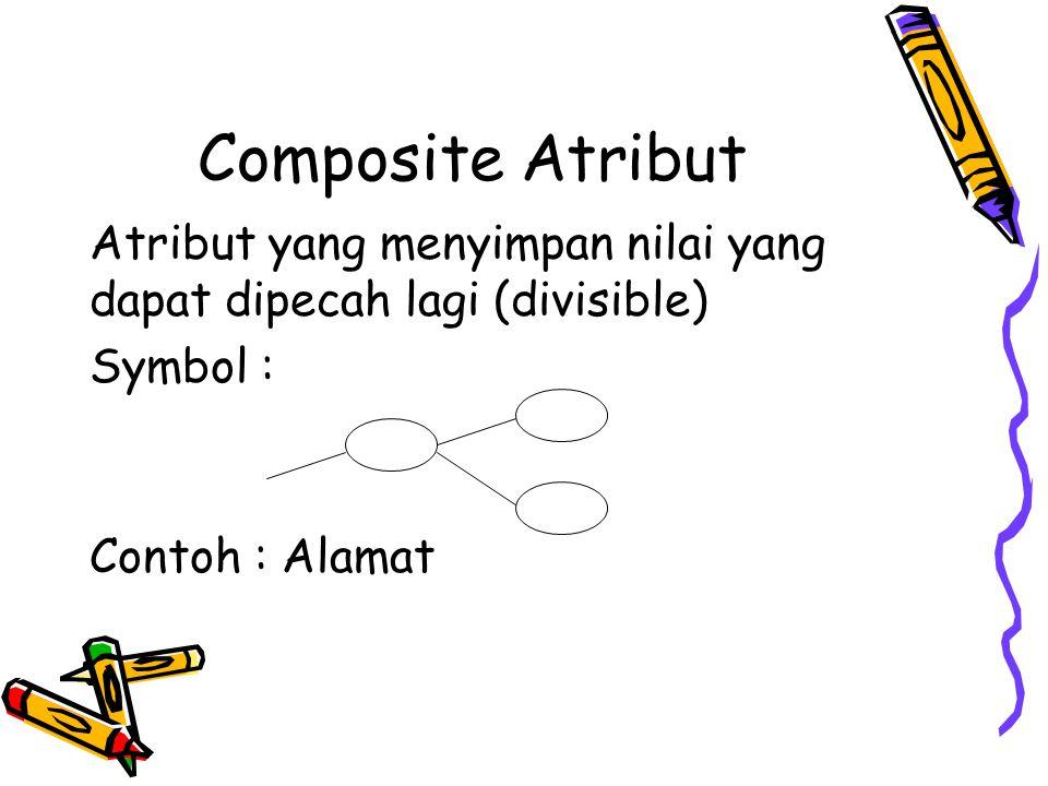 Composite Atribut Atribut yang menyimpan nilai yang dapat dipecah lagi (divisible) Symbol : Contoh : Alamat.