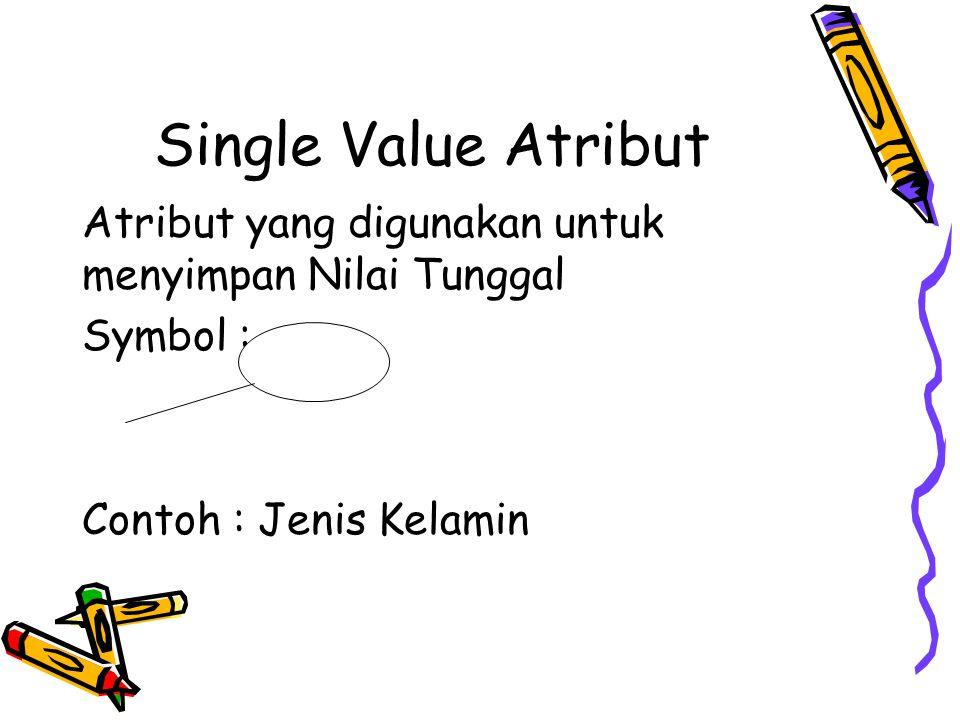 Single Value Atribut Atribut yang digunakan untuk menyimpan Nilai Tunggal.