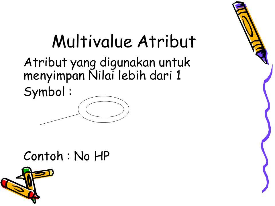 Multivalue Atribut Atribut yang digunakan untuk menyimpan Nilai lebih dari 1.