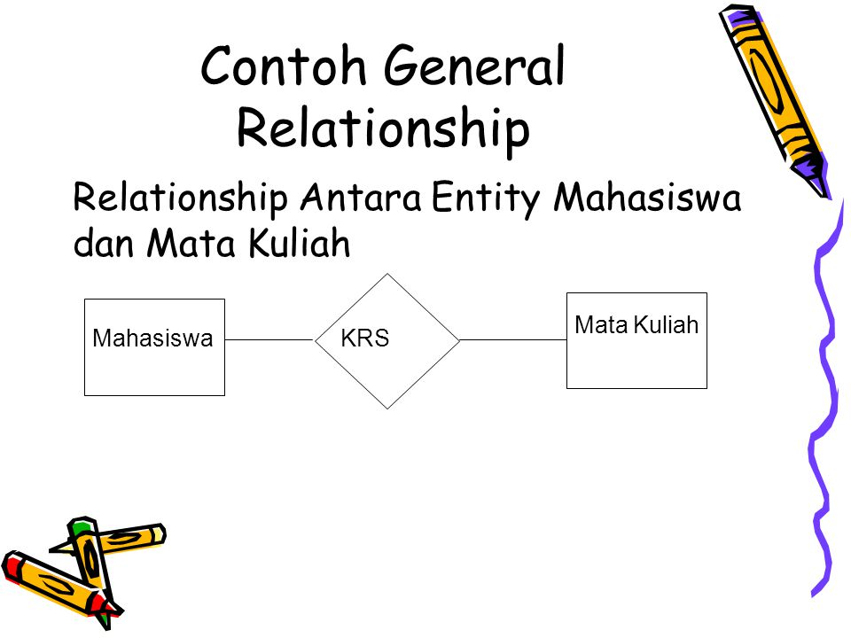 Contoh General Relationship