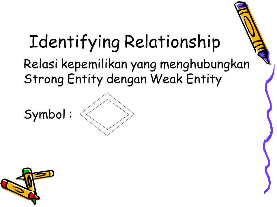 Identifying Relationship