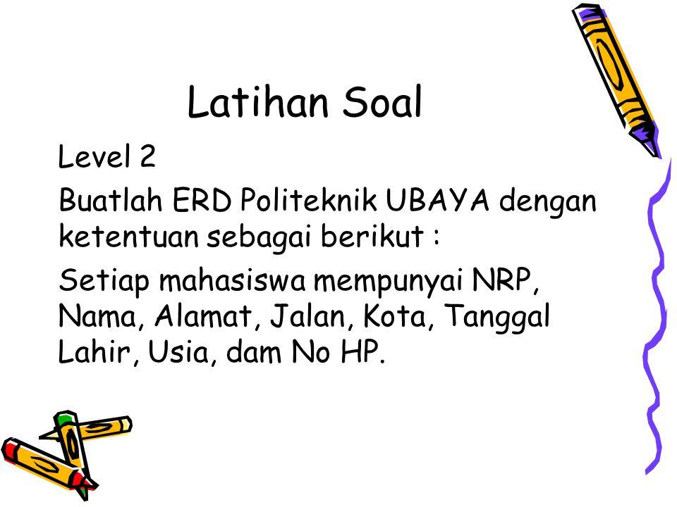 Latihan Soal Level 2. Buatlah ERD Politeknik UBAYA dengan ketentuan sebagai berikut :