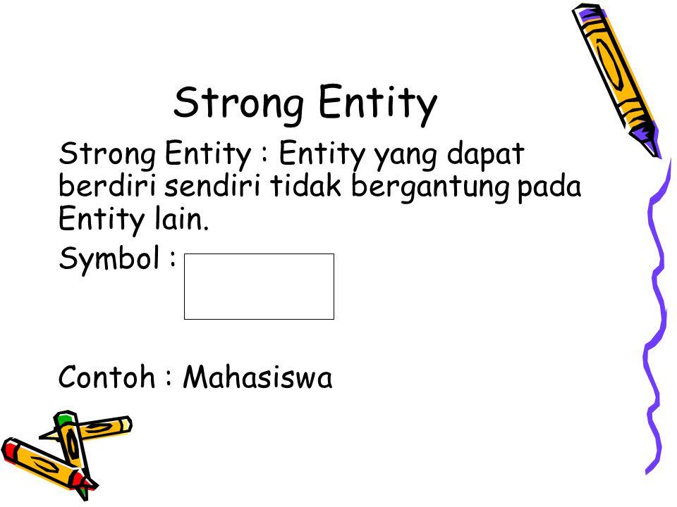 Strong Entity Strong Entity : Entity yang dapat berdiri sendiri tidak bergantung pada Entity lain. Symbol :