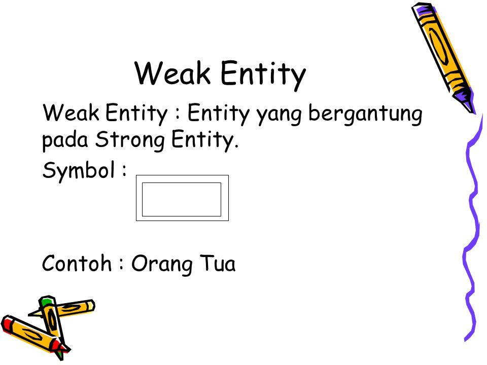 Weak Entity Weak Entity : Entity yang bergantung pada Strong Entity.