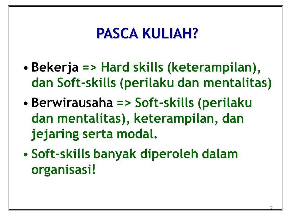 PASCA KULIAH Bekerja => Hard skills (keterampilan), dan Soft-skills (perilaku dan mentalitas)