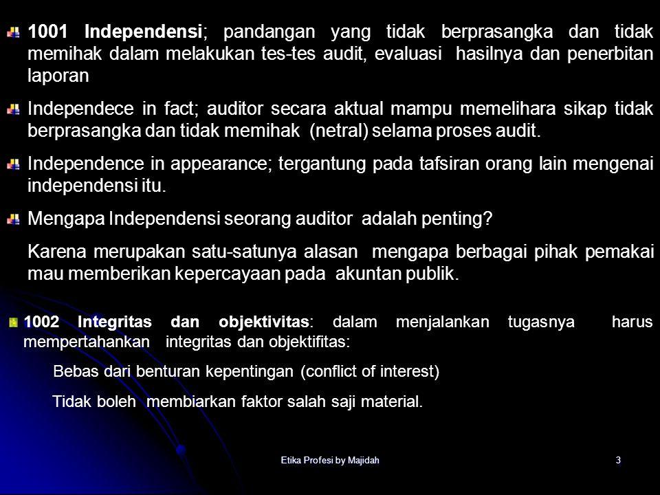 Etika Profesi by Majidah