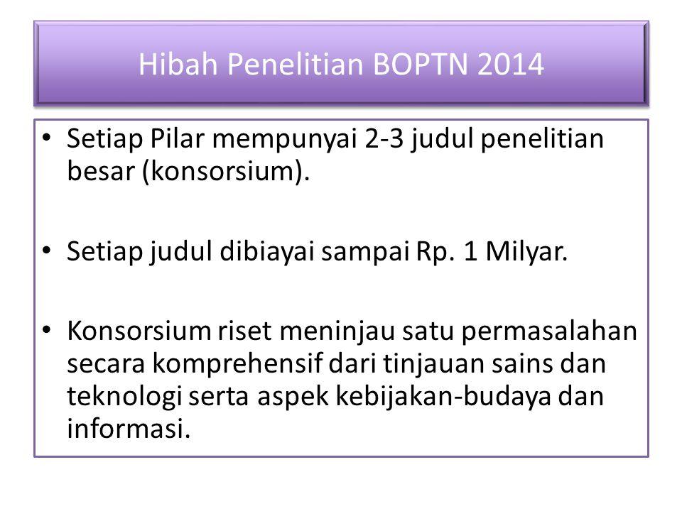 Hibah Penelitian BOPTN 2014