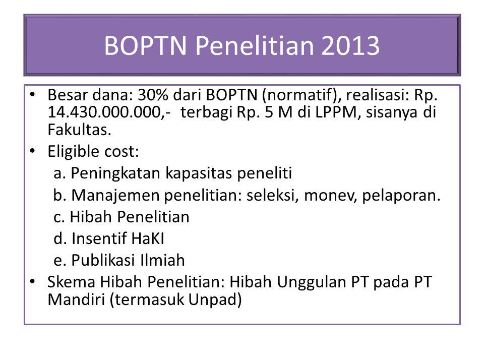 BOPTN Penelitian 2013 Besar dana: 30% dari BOPTN (normatif), realisasi: Rp. 14.430.000.000,- terbagi Rp. 5 M di LPPM, sisanya di Fakultas.