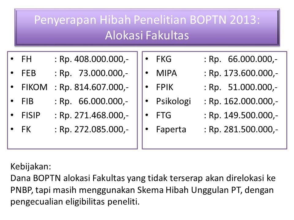 Penyerapan Hibah Penelitian BOPTN 2013: Alokasi Fakultas