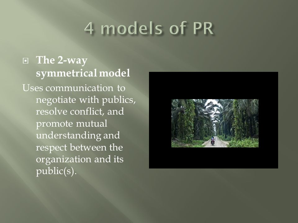 4 models of PR The 2-way symmetrical model