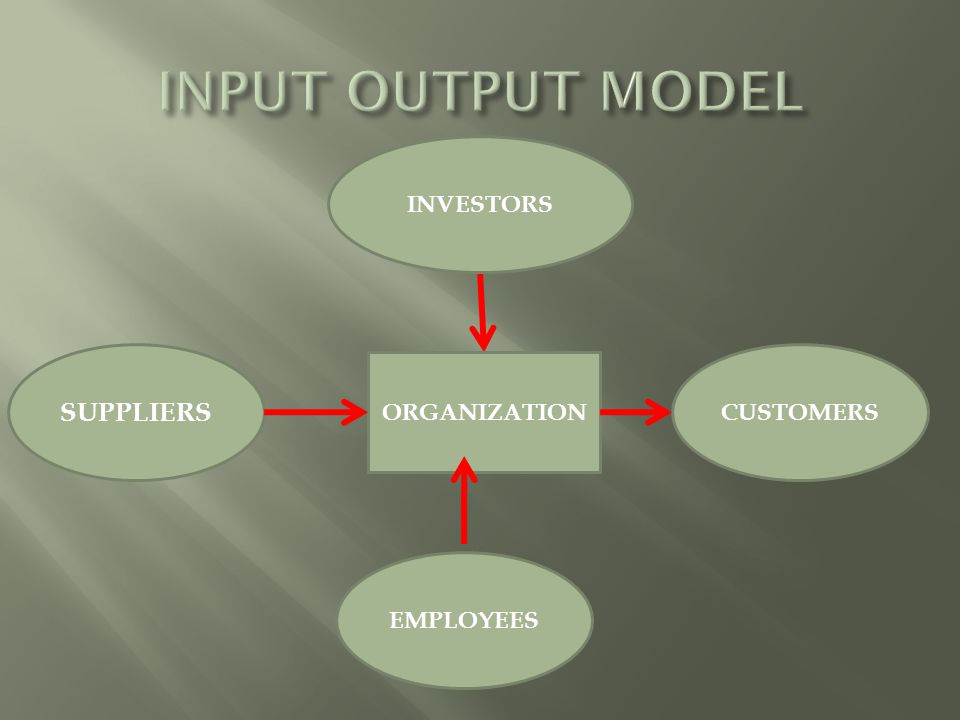 INPUT OUTPUT MODEL SUPPLIERS INVESTORS CUSTOMERS ORGANIZATION