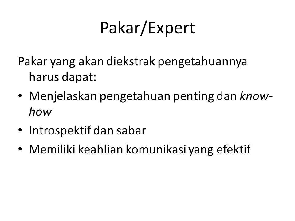 Pakar/Expert Pakar yang akan diekstrak pengetahuannya harus dapat: