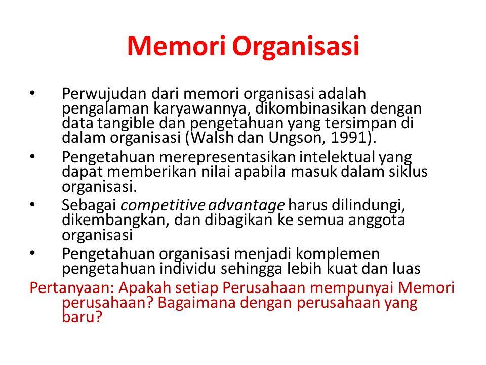 Memori Organisasi