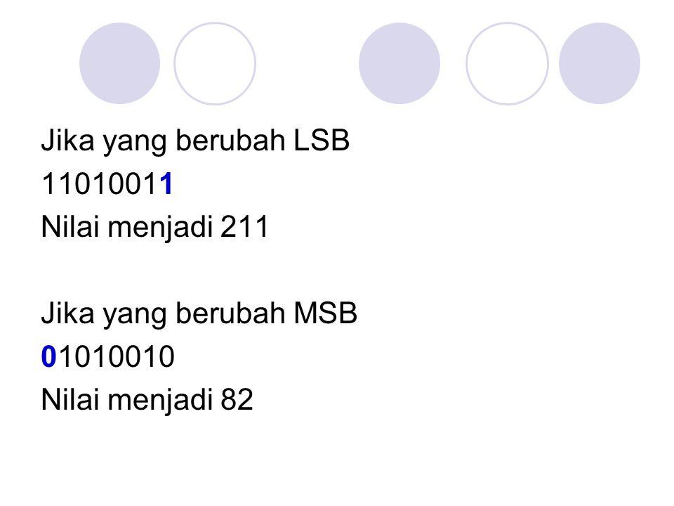 Jika yang berubah LSB 11010011 Nilai menjadi 211 Jika yang berubah MSB 01010010 Nilai menjadi 82