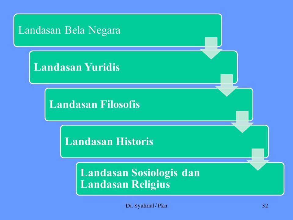 Dr. Syahrial / Pkn Landasan Bela Negara Landasan Yuridis