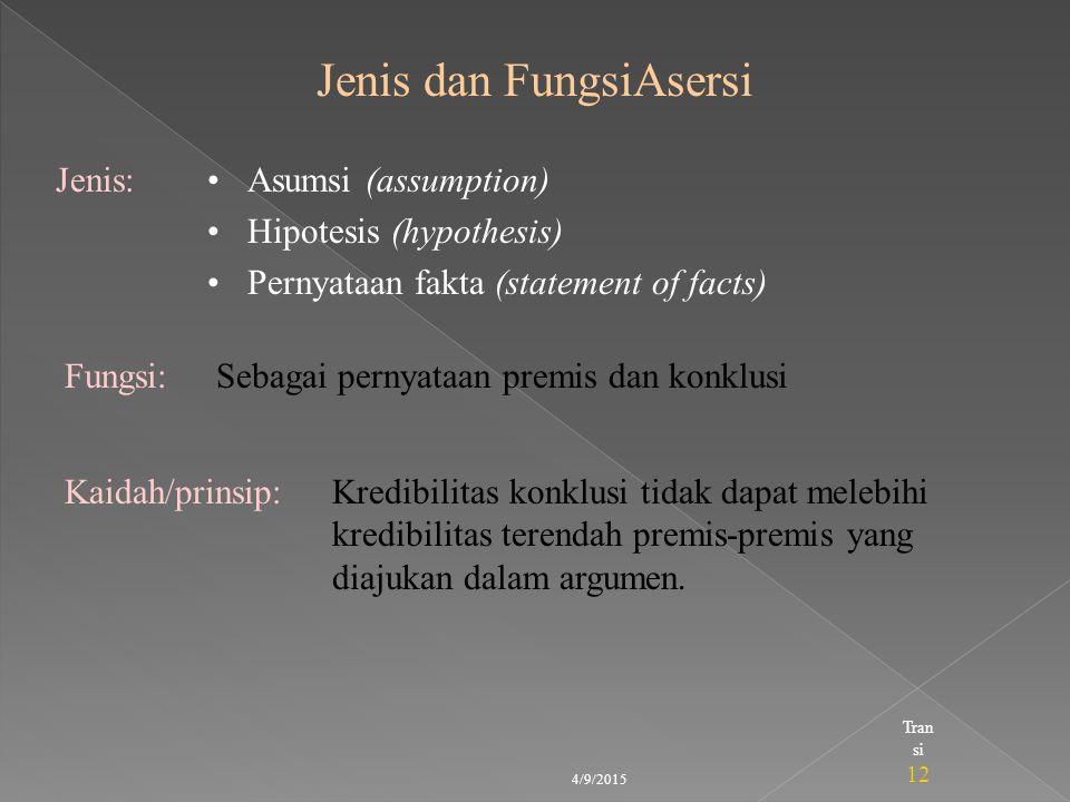 Jenis dan FungsiAsersi