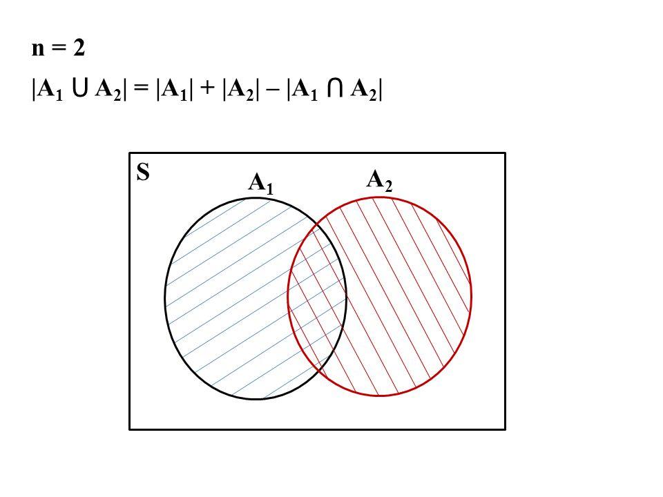 n = 2 |A1 ⋃ A2| = |A1| + |A2| – |A1 ⋂ A2| A1 S A2