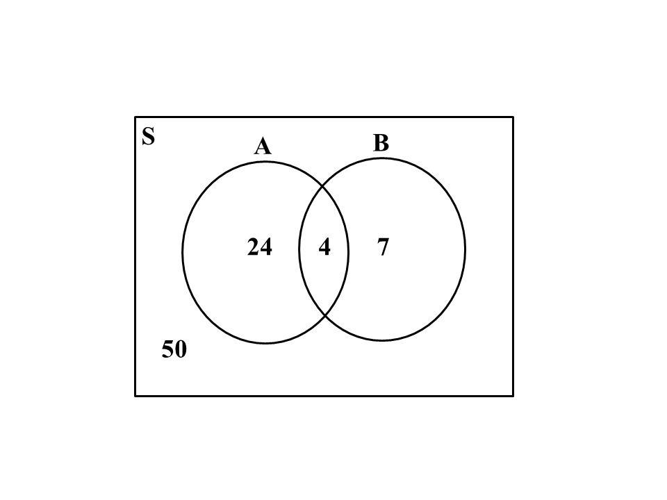 S A B 24 4 7 50