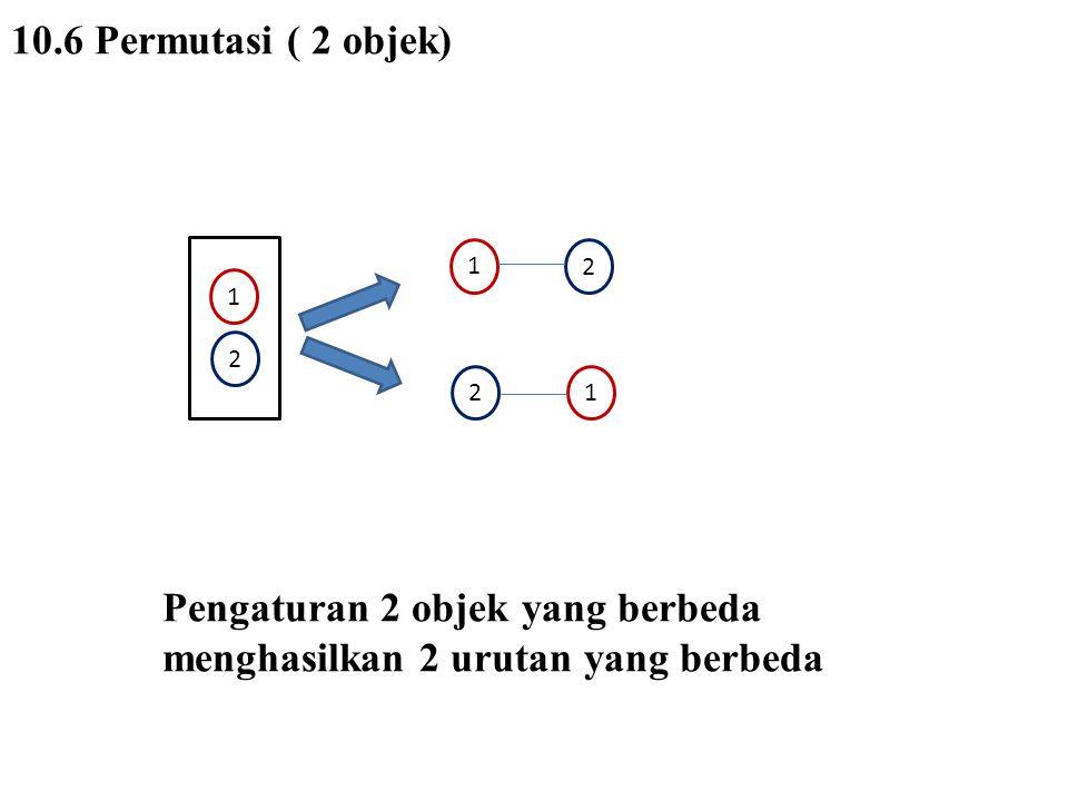 Pengaturan 2 objek yang berbeda menghasilkan 2 urutan yang berbeda