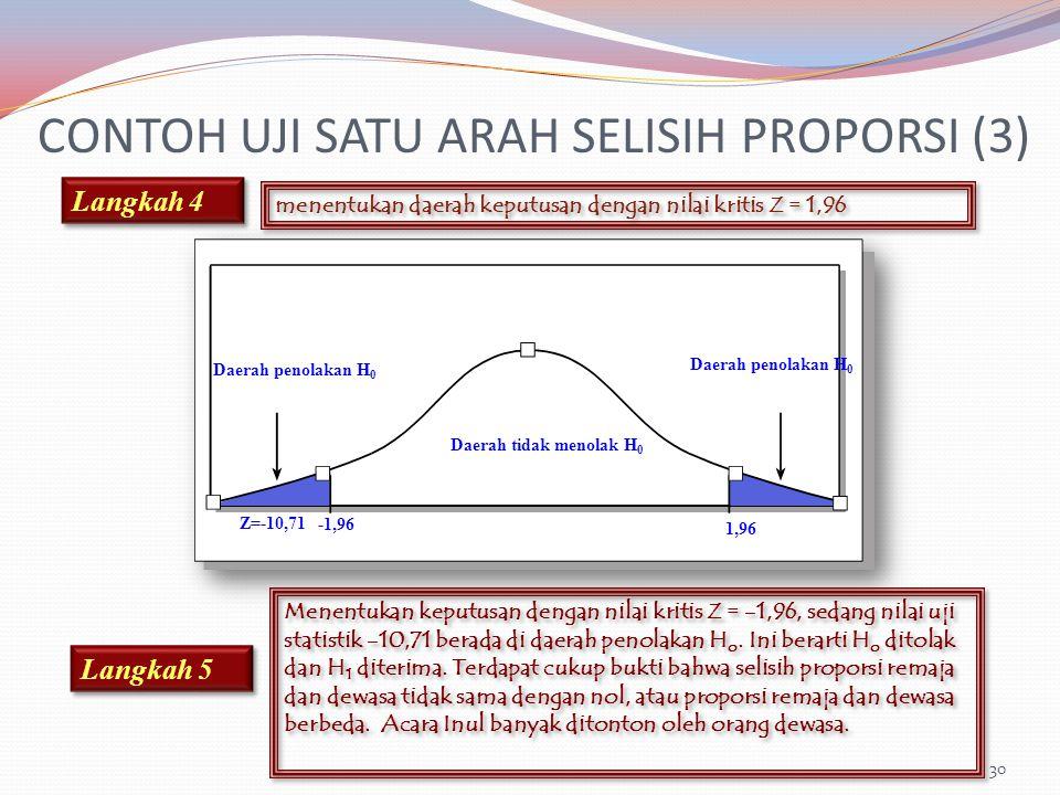 CONTOH UJI SATU ARAH SELISIH PROPORSI (3)