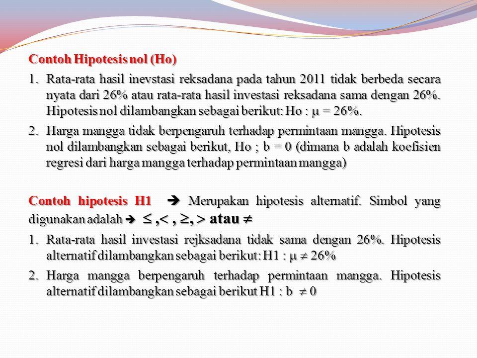 Contoh Hipotesis nol (Ho)