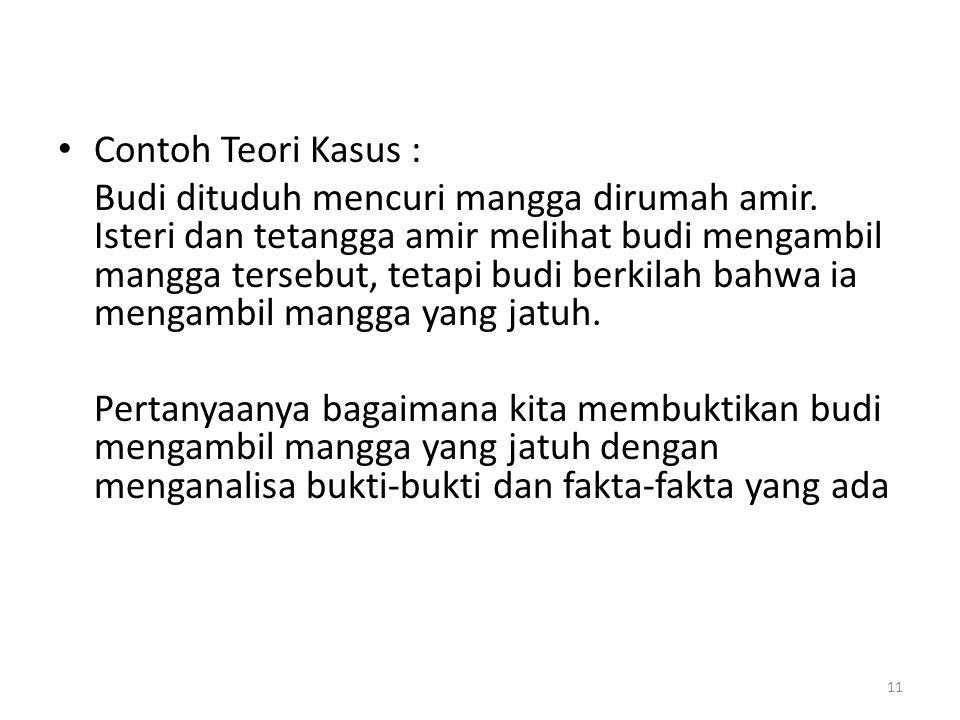 Contoh Teori Kasus :