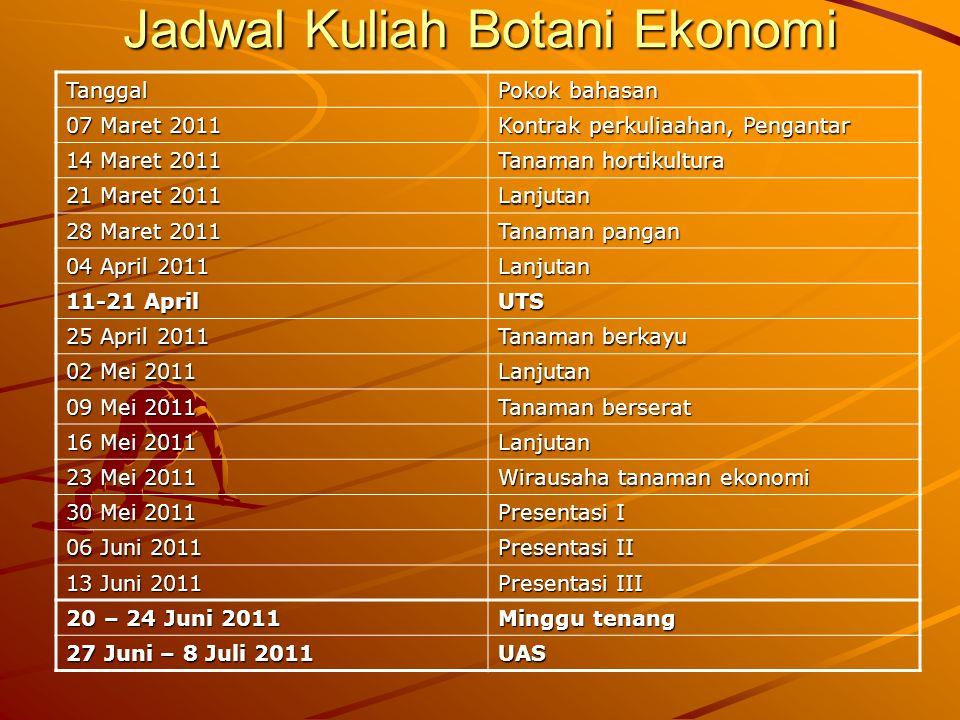 Jadwal Kuliah Botani Ekonomi