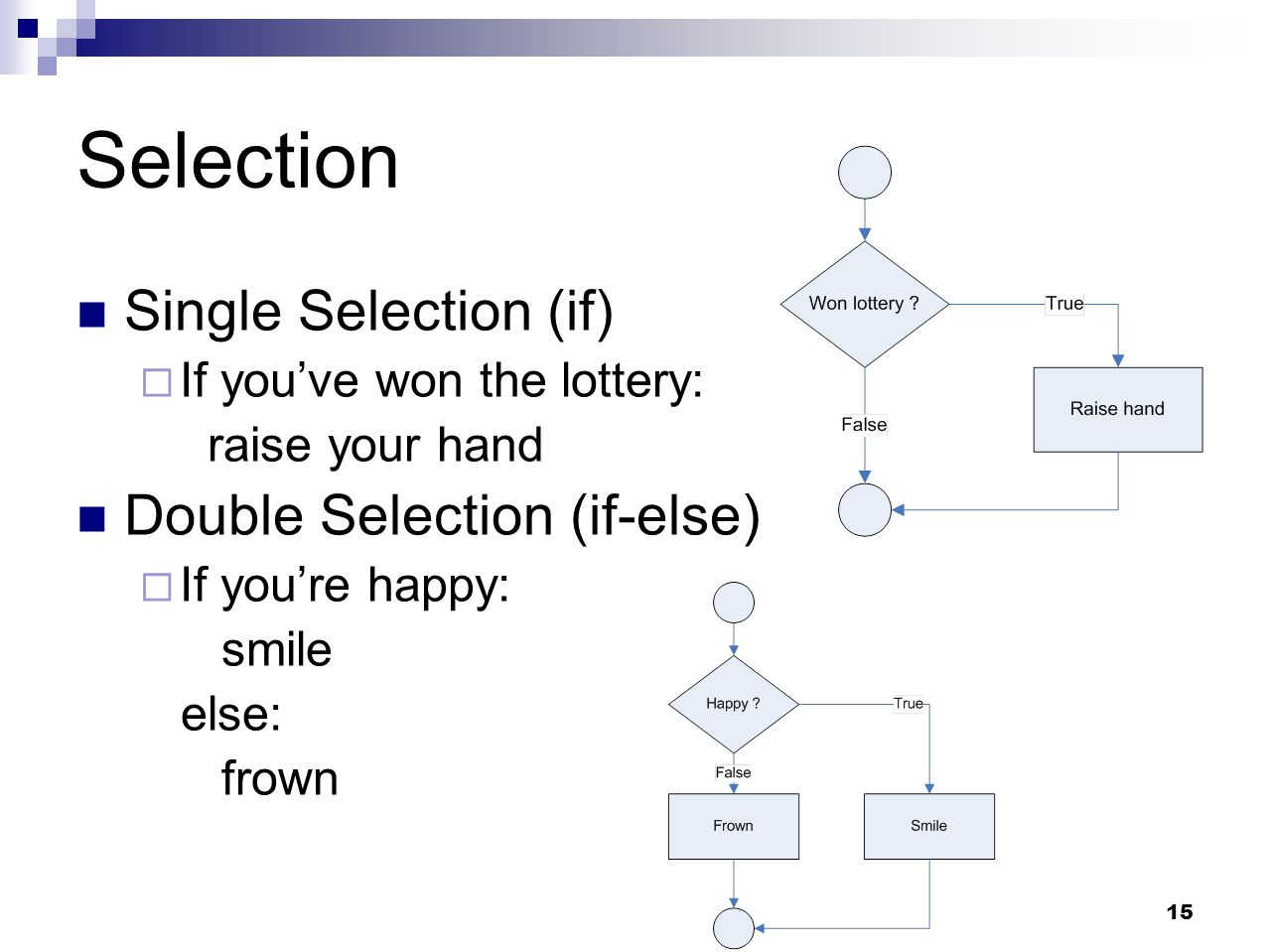 Selection Single Selection (if) Double Selection (if-else)