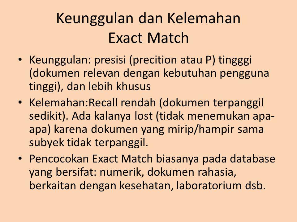 Keunggulan dan Kelemahan Exact Match