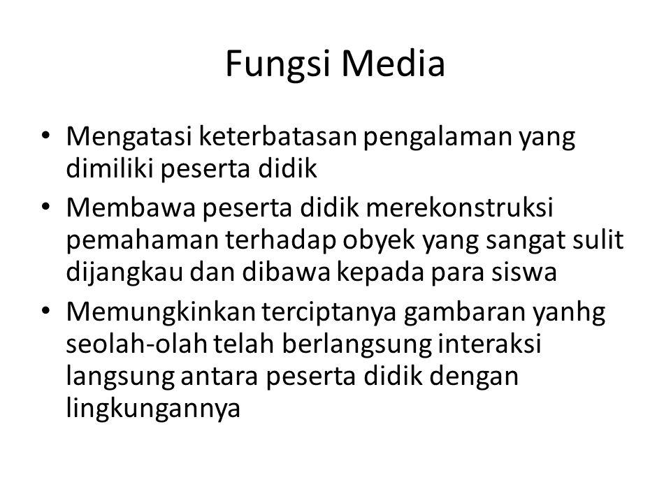 Fungsi Media Mengatasi keterbatasan pengalaman yang dimiliki peserta didik.