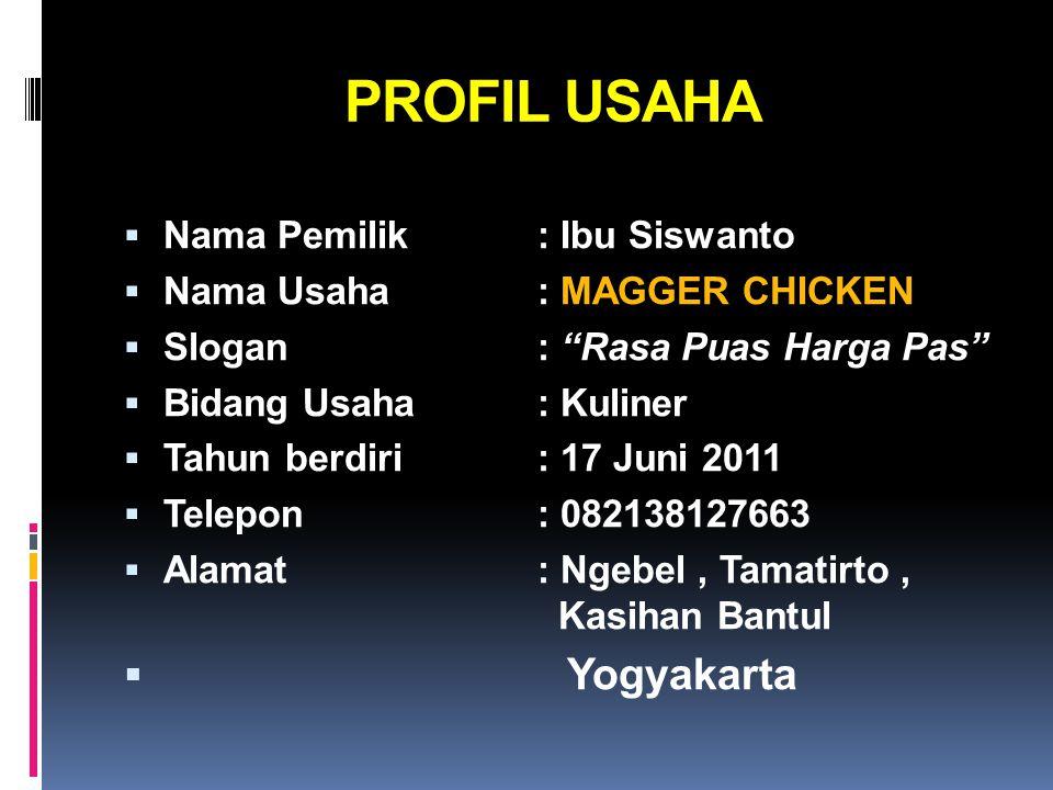PROFIL USAHA Yogyakarta Nama Pemilik : Ibu Siswanto