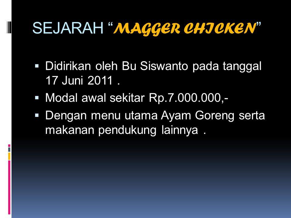 SEJARAH MAGGER CHICKEN