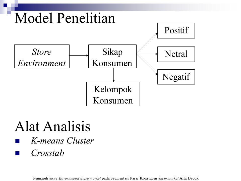 Model Penelitian Alat Analisis Kelompok Konsumen Store Environment