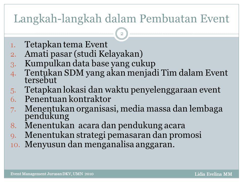 Langkah-langkah dalam Pembuatan Event