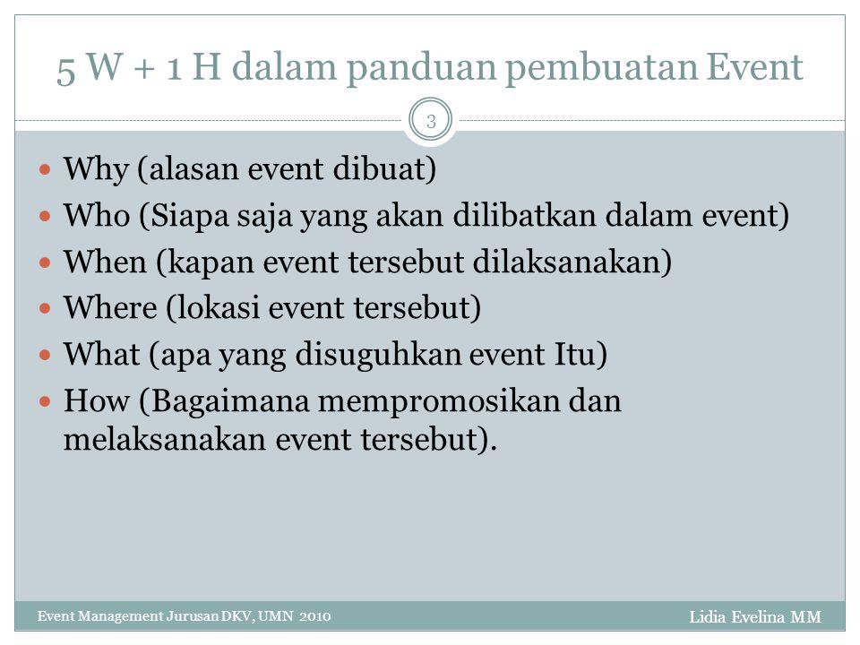 5 W + 1 H dalam panduan pembuatan Event