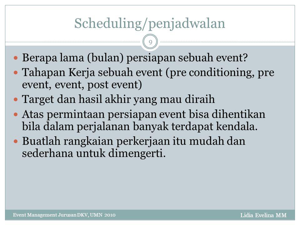 Scheduling/penjadwalan