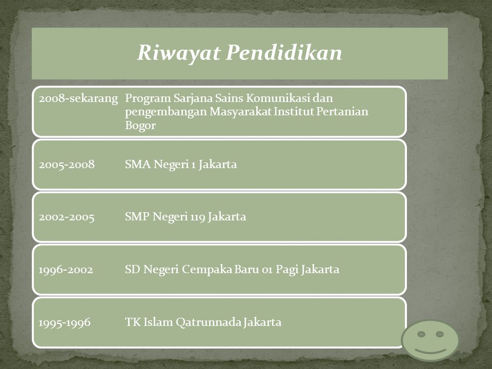 Riwayat Pendidikan 2008-sekarang Program Sarjana Sains Komunikasi dan pengembangan Masyarakat Institut Pertanian Bogor.