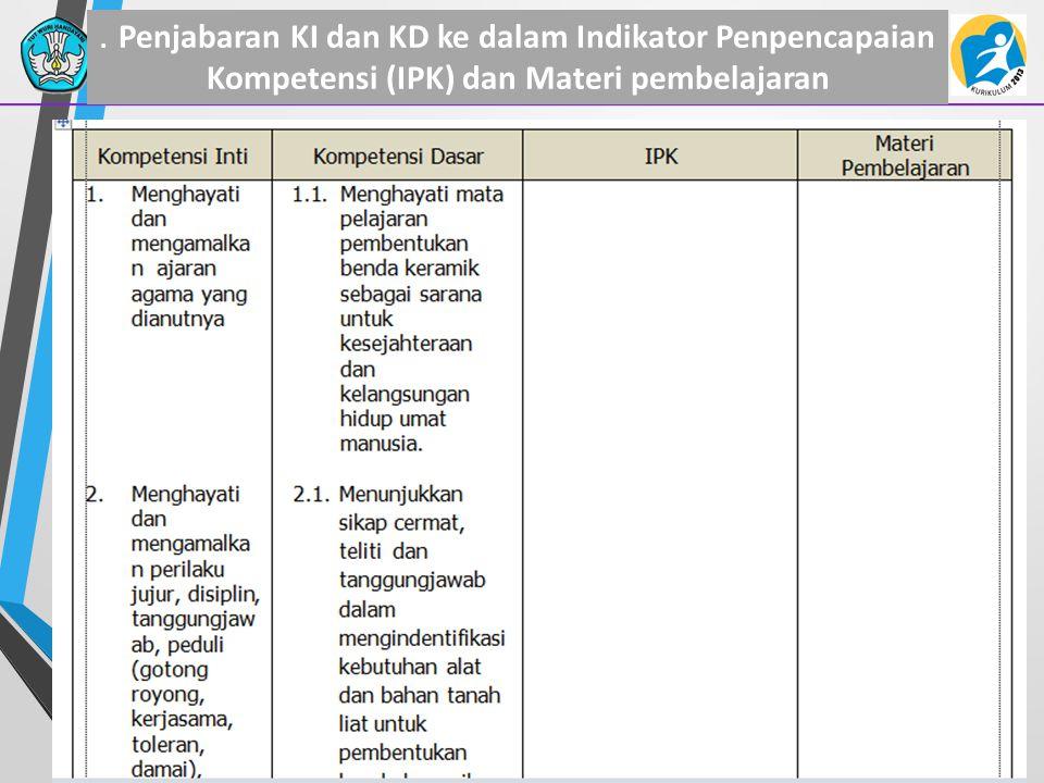 . Penjabaran KI dan KD ke dalam Indikator Penpencapaian Kompetensi (IPK) dan Materi pembelajaran