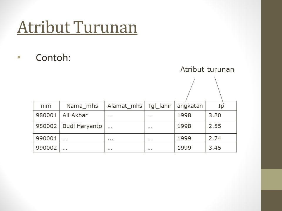 Atribut Turunan Contoh: Atribut turunan nim Nama_mhs Alamat_mhs